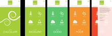 Phone_design-eAIR
